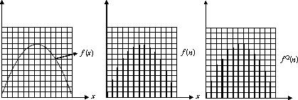 quantizzazione