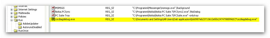 Esempio di una traccia di Zentom nella chiave RUN del registro
