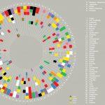Codici colore e cultura